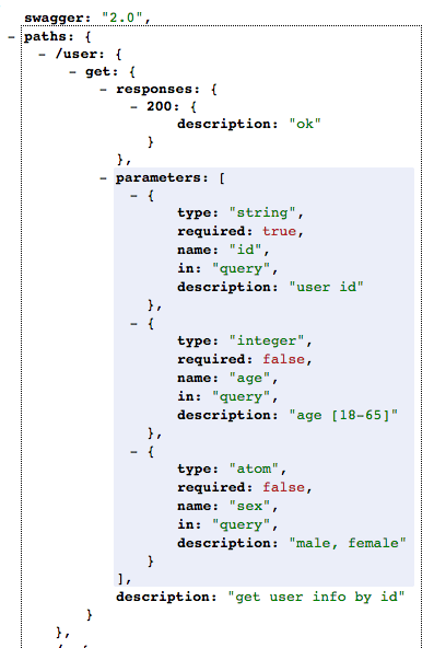 swagger_output